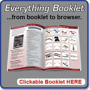 "Clickable ""Everything Booklet"""